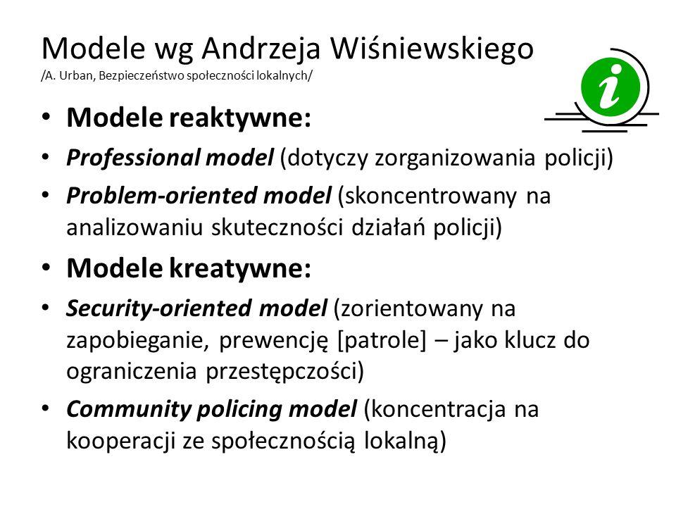 Modele wg Andrzeja Wiśniewskiego /A
