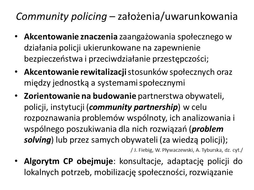 Community policing – założenia/uwarunkowania