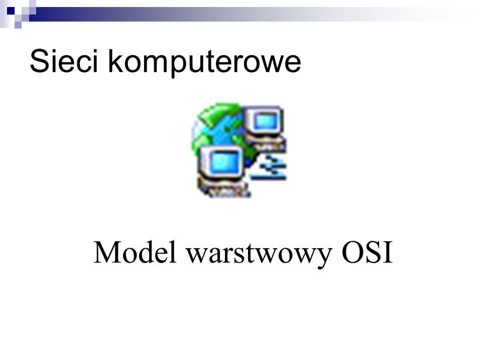 Sieci komputerowe Model warstwowy OSI