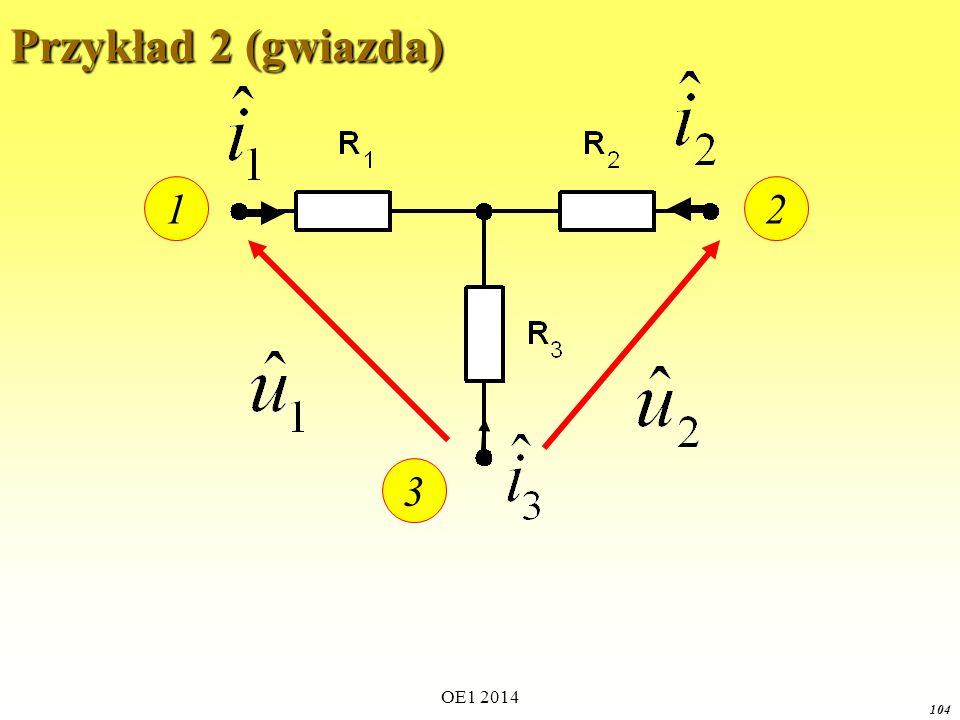 Przykład 2 (gwiazda) 1 2 3 OE1 2014