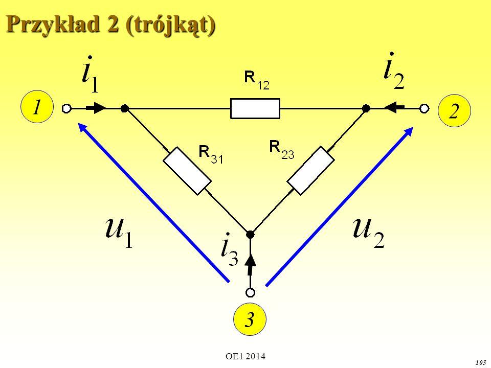 Przykład 2 (trójkąt) 1 2 3 OE1 2014