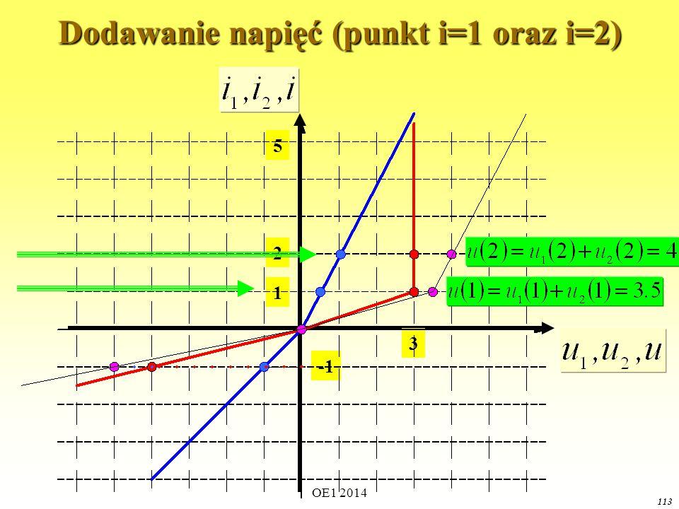 Dodawanie napięć (punkt i=1 oraz i=2)
