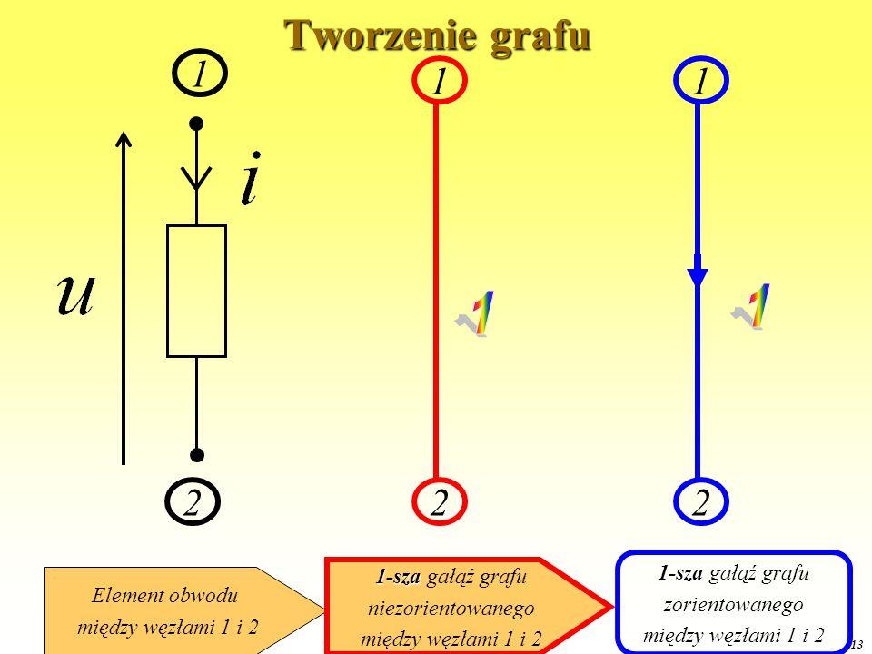 Tworzenie grafu 1 2 1 2 1 2 Element obwodu między węzłami 1 i 2