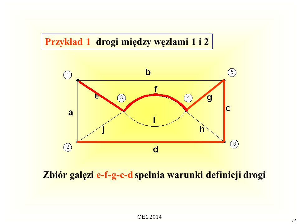 Przykład 1 drogi między węzłami 1 i 2