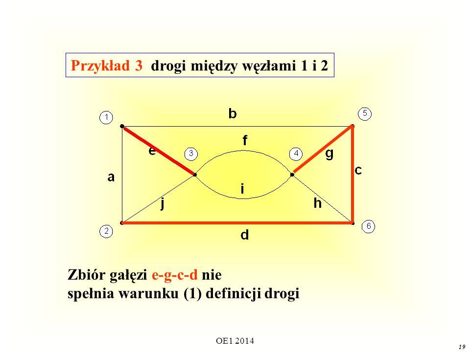 Przykład 3 drogi między węzłami 1 i 2