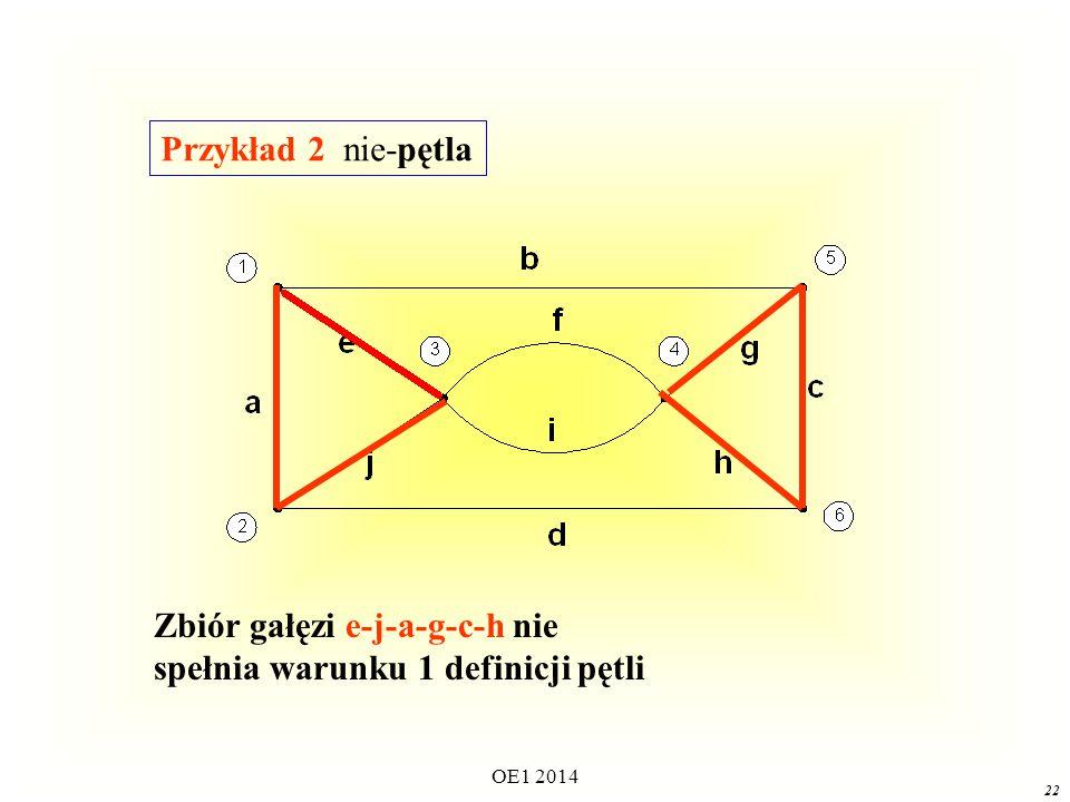 Zbiór gałęzi e-j-a-g-c-h nie spełnia warunku 1 definicji pętli