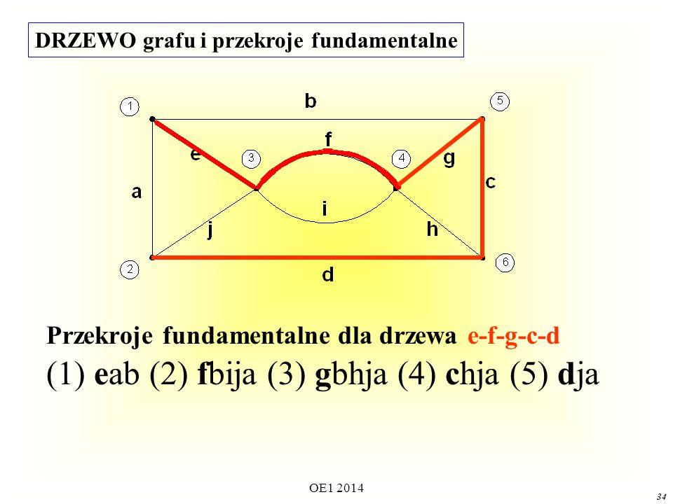 (1) eab (2) fbija (3) gbhja (4) chja (5) dja