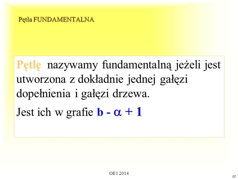 Pętla FUNDAMENTALNA Pętlę nazywamy fundamentalną jeżeli jest utworzona z dokładnie jednej gałęzi dopełnienia i gałęzi drzewa.