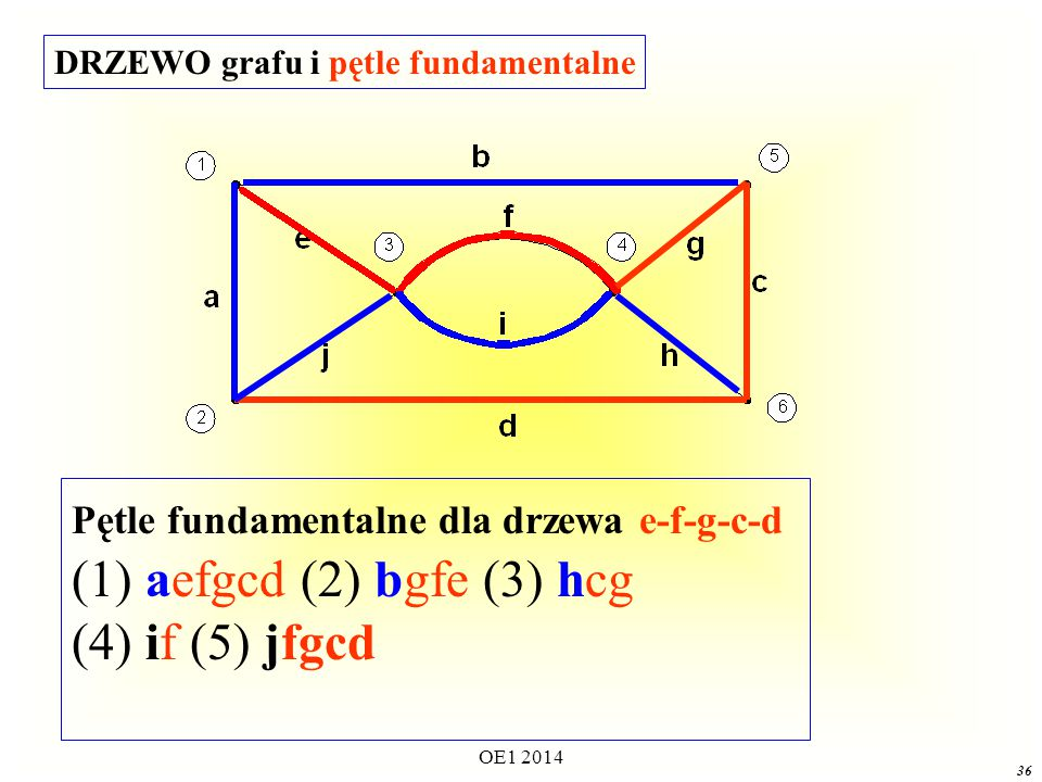 (1) aefgcd (2) bgfe (3) hcg (4) if (5) jfgcd