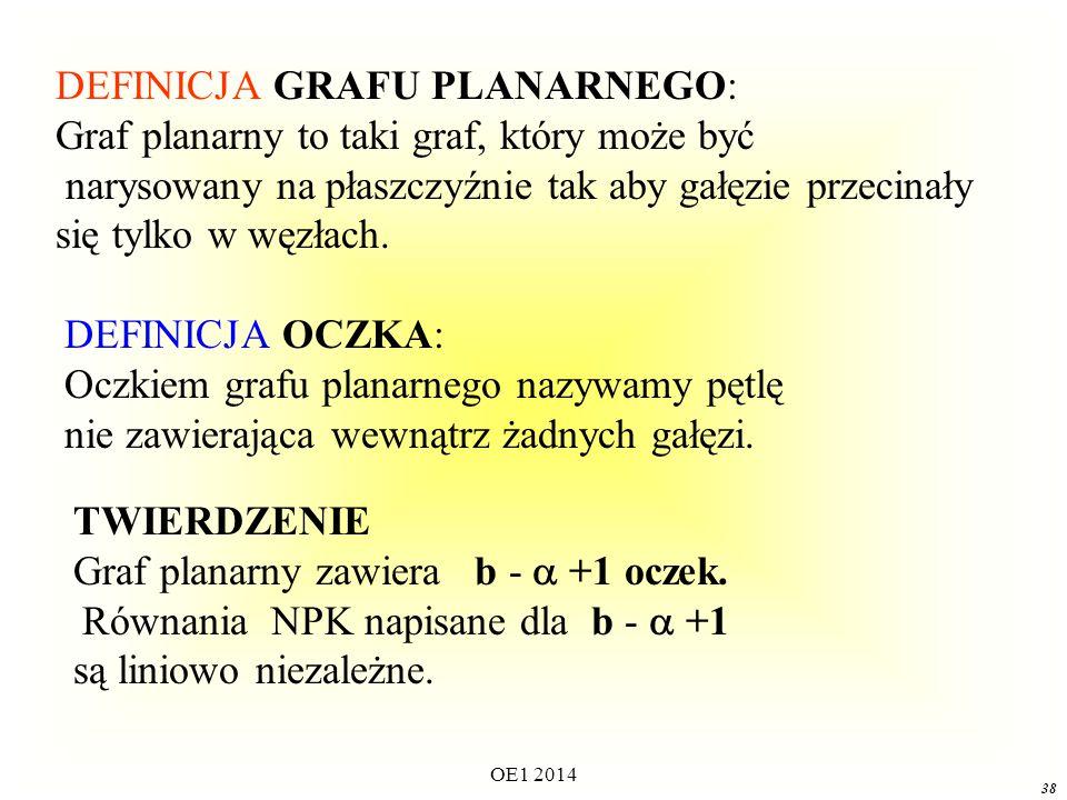 DEFINICJA GRAFU PLANARNEGO: Graf planarny to taki graf, który może być