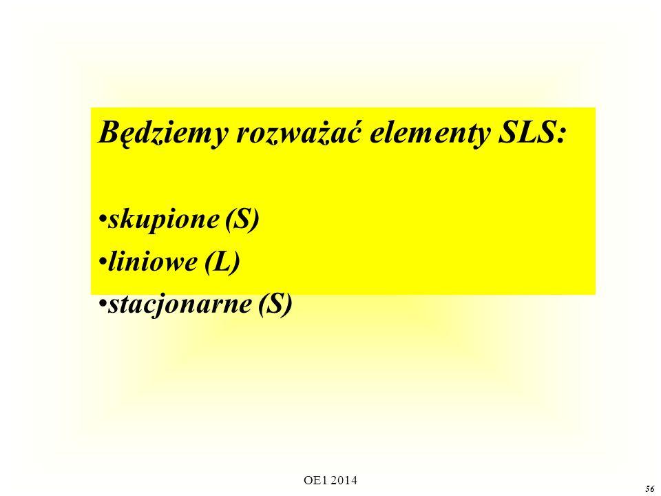 Będziemy rozważać elementy SLS:
