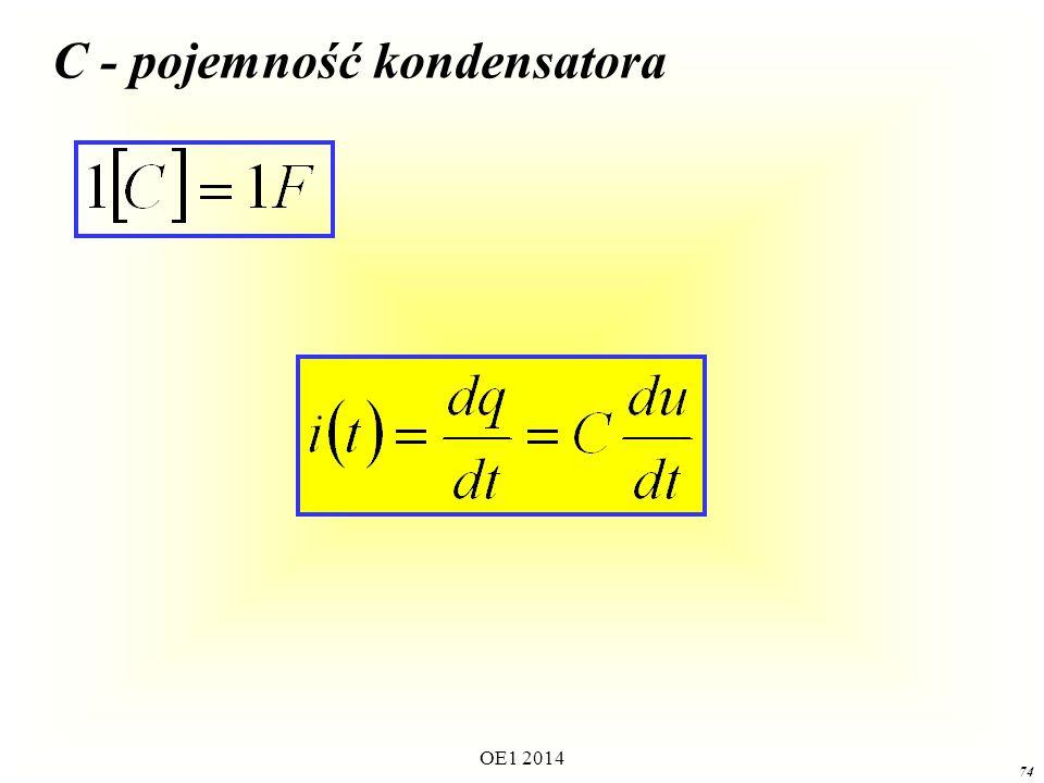 C - pojemność kondensatora