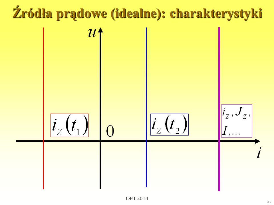 Źródła prądowe (idealne): charakterystyki