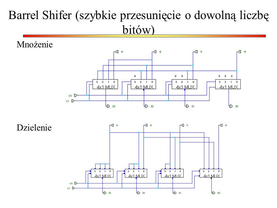 Barrel Shifer (szybkie przesunięcie o dowolną liczbę bitów)