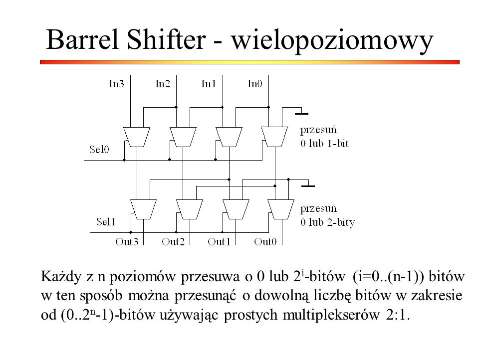Barrel Shifter - wielopoziomowy