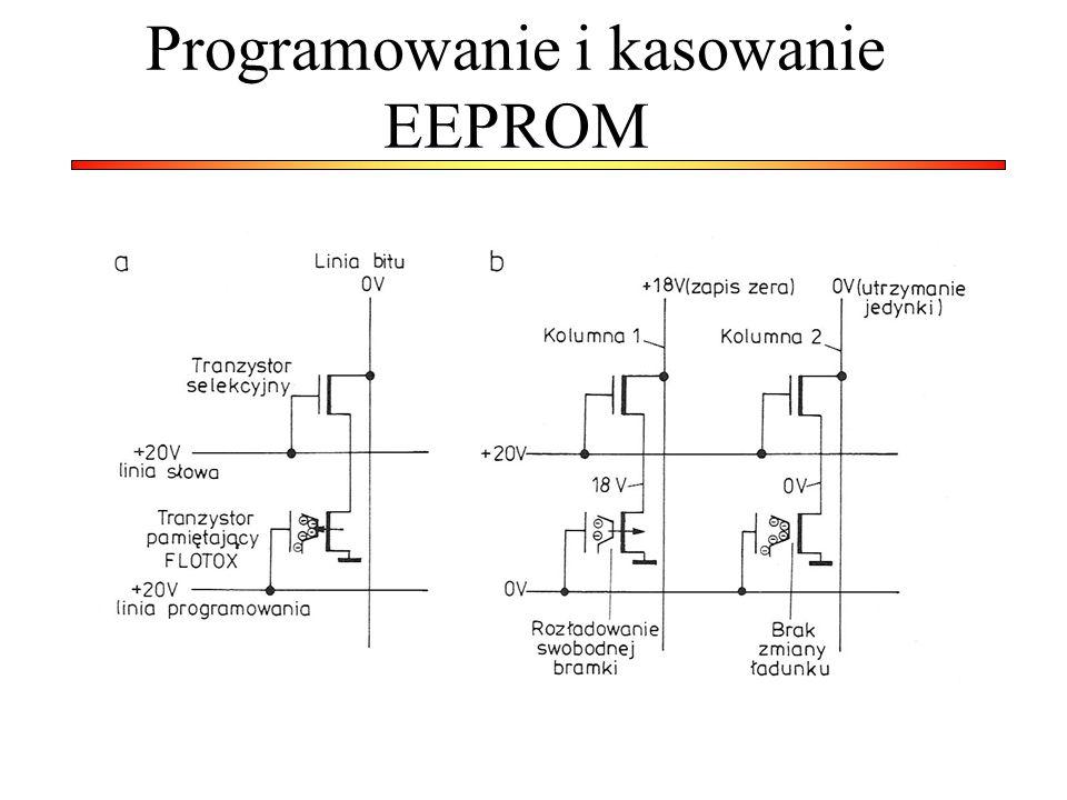 Programowanie i kasowanie EEPROM