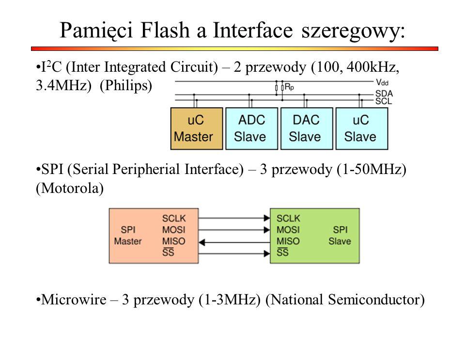 Pamięci Flash a Interface szeregowy: