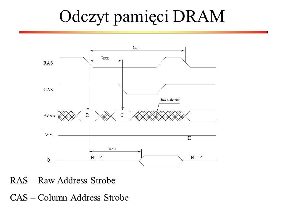Odczyt pamięci DRAM RAS – Raw Address Strobe