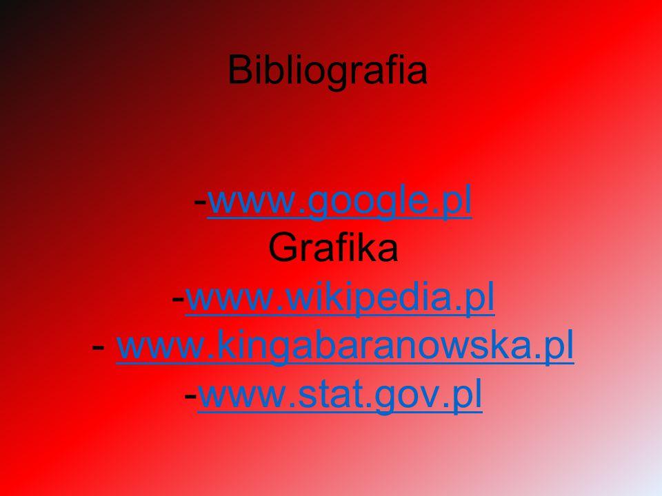 Bibliografia www.google.pl Grafika www.wikipedia.pl www.kingabaranowska.pl www.stat.gov.pl