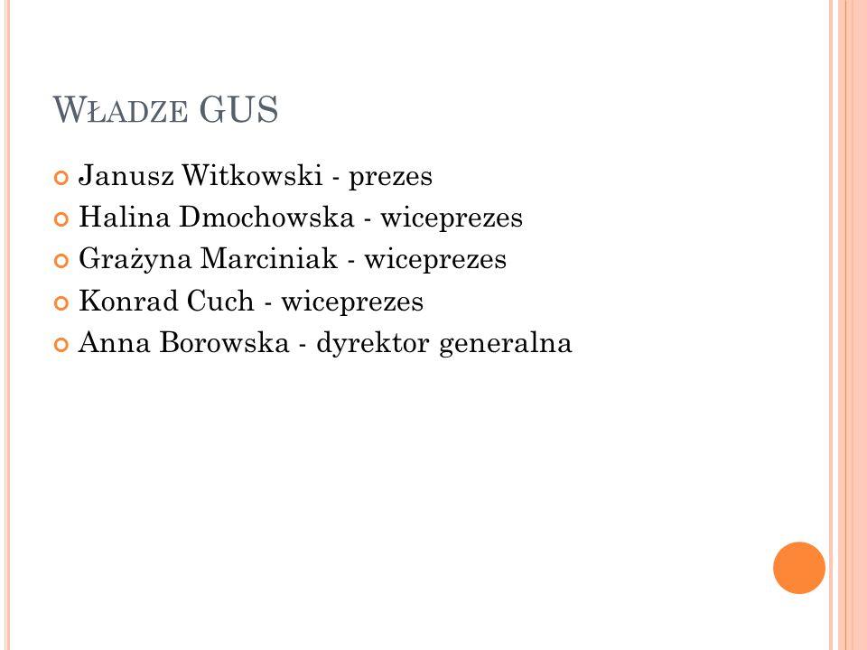 Władze GUS Janusz Witkowski - prezes Halina Dmochowska - wiceprezes
