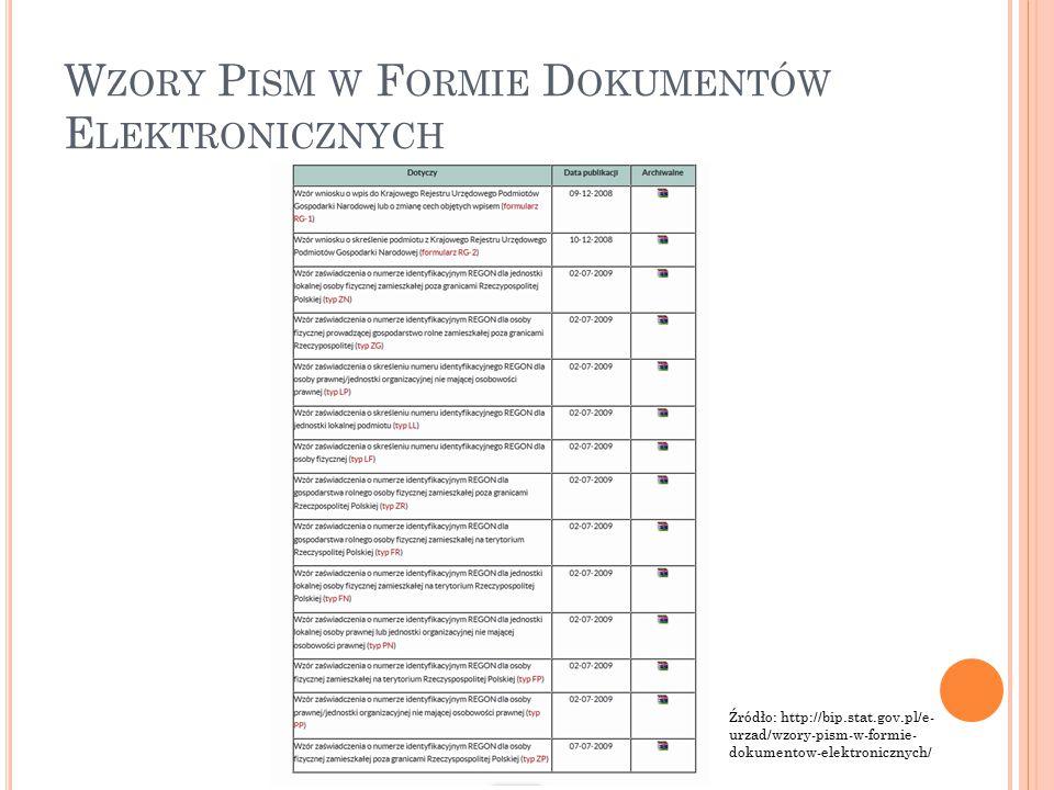 Wzory Pism w Formie Dokumentów Elektronicznych