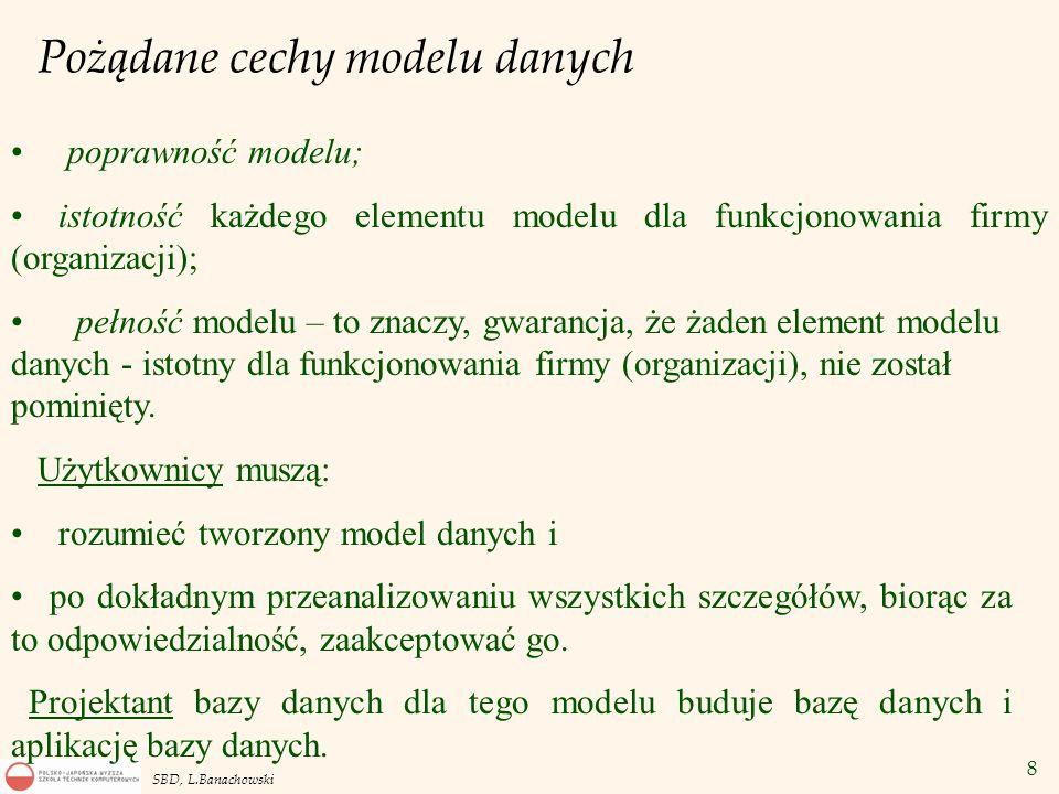 Pożądane cechy modelu danych