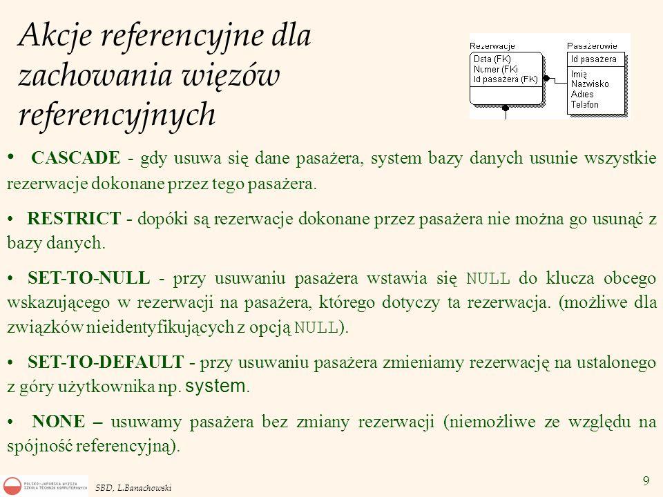Akcje referencyjne dla zachowania więzów referencyjnych
