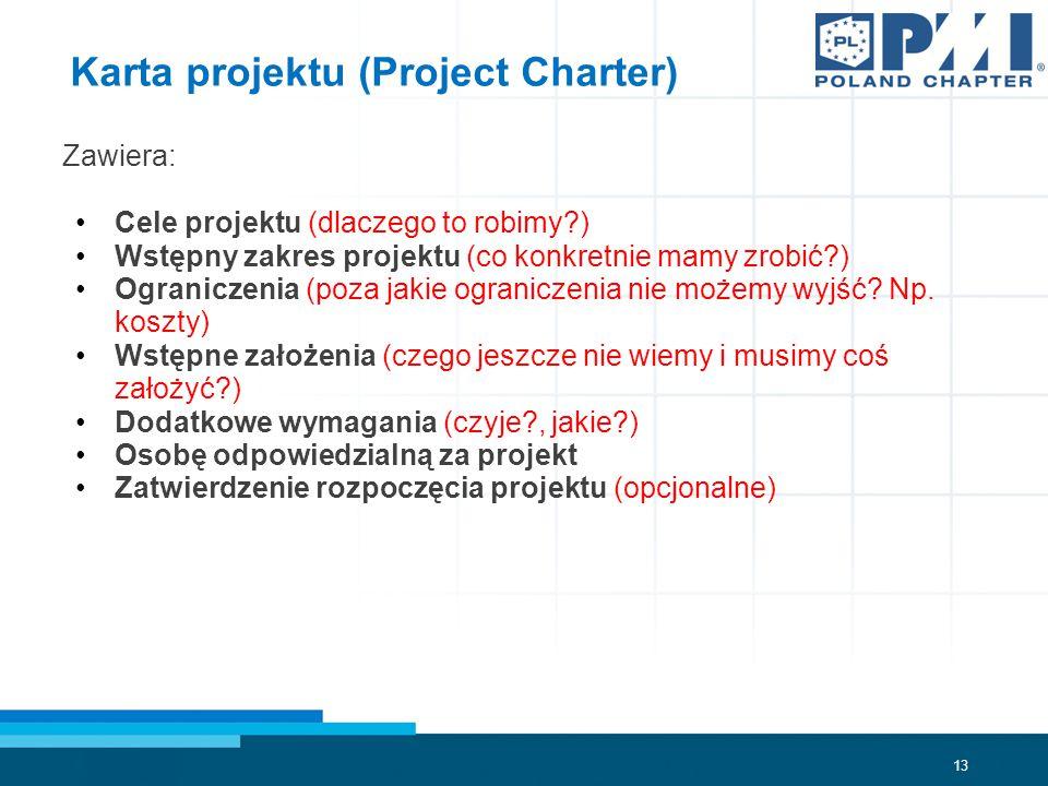 Karta projektu (Project Charter)