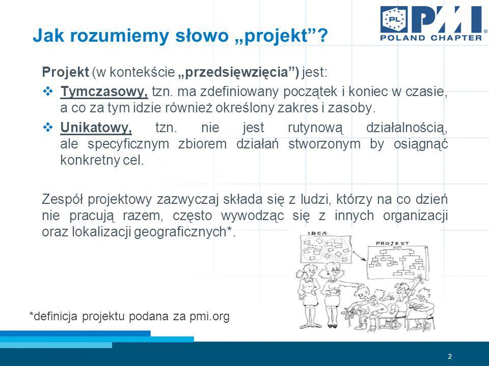 """Jak rozumiemy słowo """"projekt"""