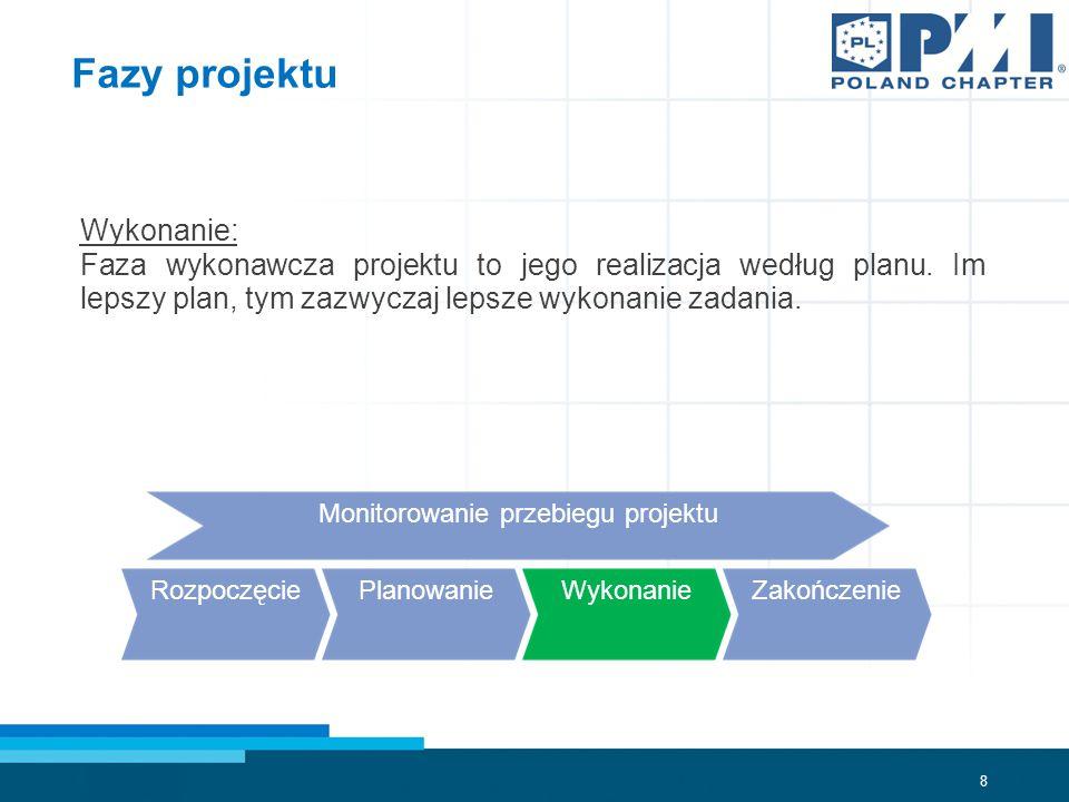Monitorowanie przebiegu projektu