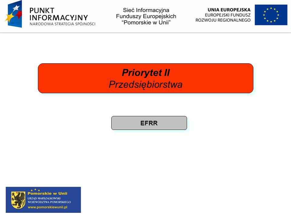 Priorytet II Przedsiębiorstwa EFRR