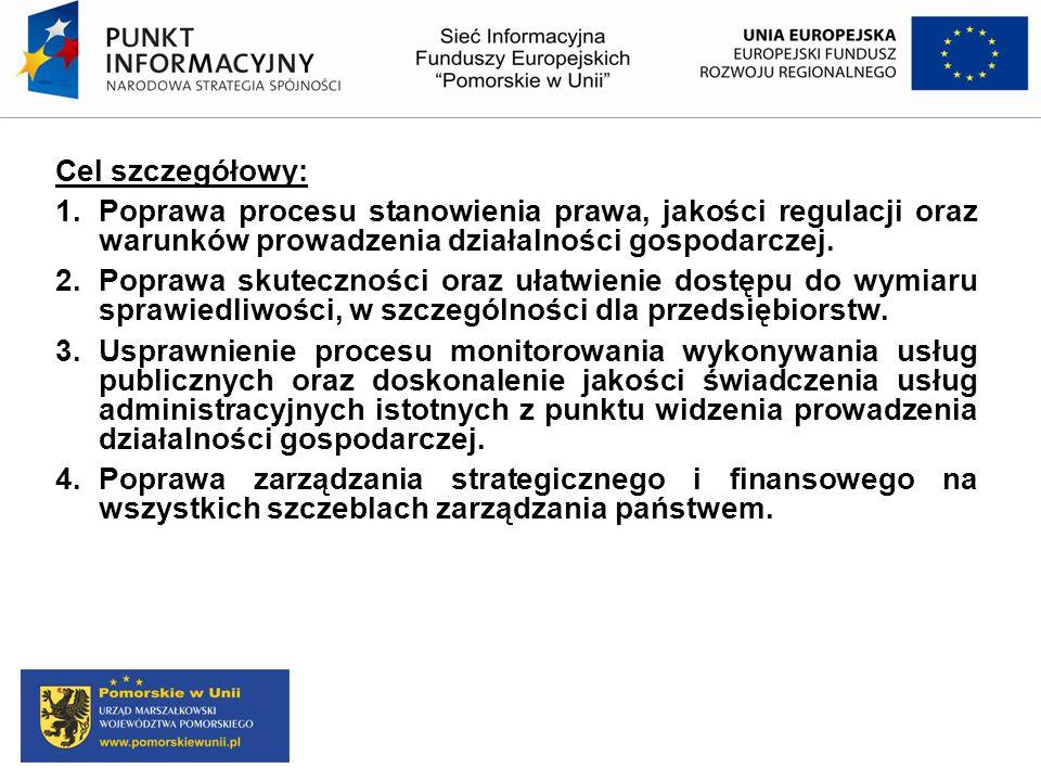 Cel szczegółowy: 1. Poprawa procesu stanowienia prawa, jakości regulacji oraz warunków prowadzenia działalności gospodarczej.
