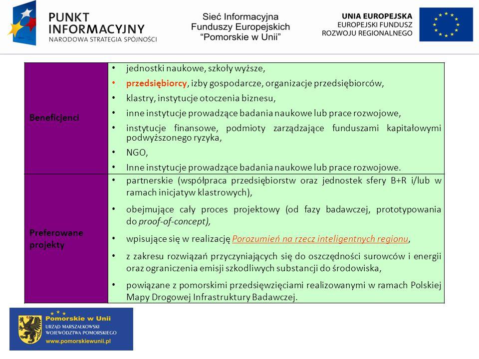 Beneficjenci jednostki naukowe, szkoły wyższe, przedsiębiorcy, izby gospodarcze, organizacje przedsiębiorców,