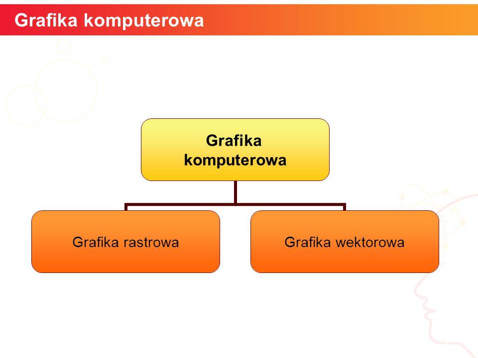 Grafika komputerowa informatyka +