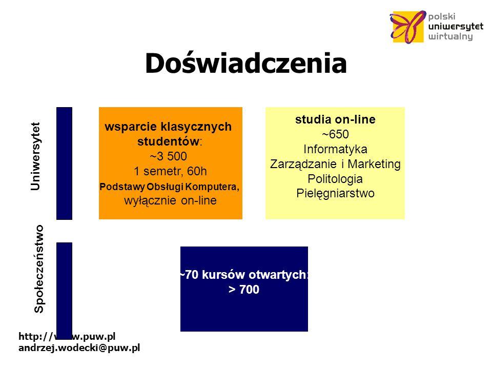 Doświadczenia studia on-line wsparcie klasycznych ~650 studentów: