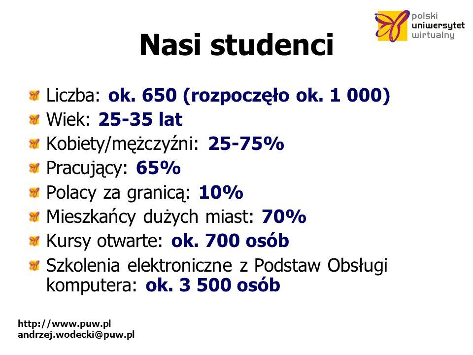 Nasi studenci Liczba: ok. 650 (rozpoczęło ok. 1 000) Wiek: 25-35 lat