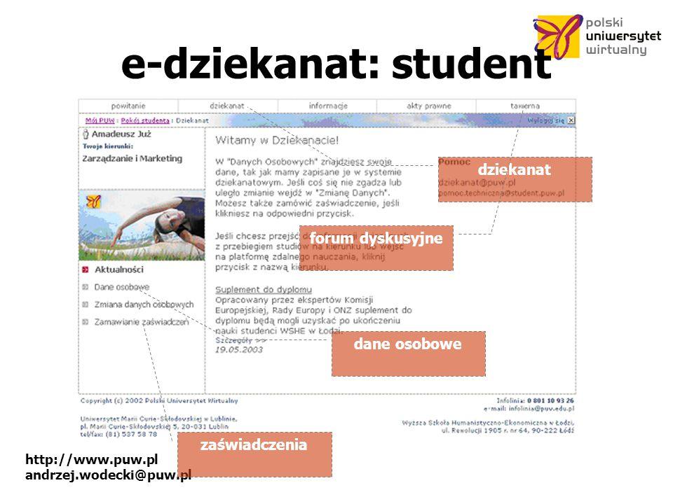 e-dziekanat: student dziekanat forum dyskusyjne dane osobowe