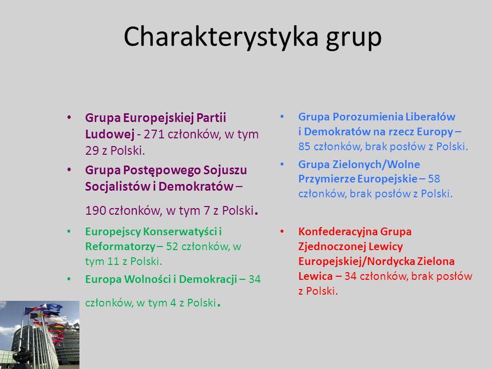 Charakterystyka grup Grupa Europejskiej Partii Ludowej - 271 członków, w tym 29 z Polski.