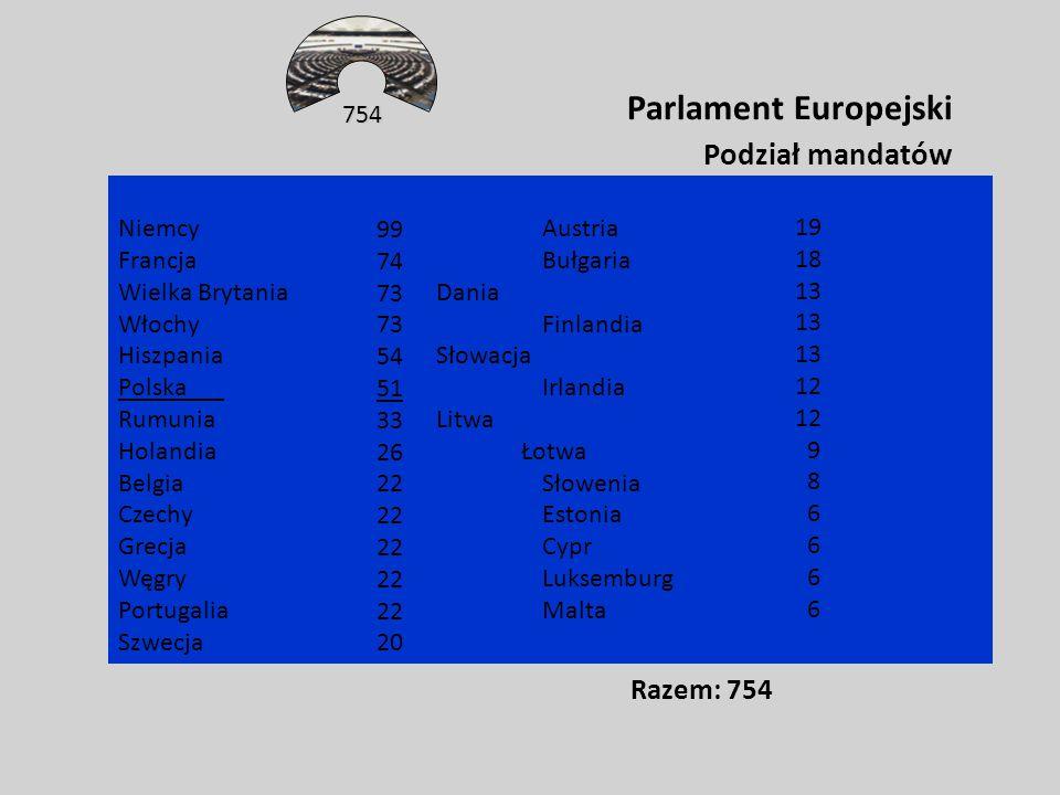 Parlament Europejski Podział mandatów