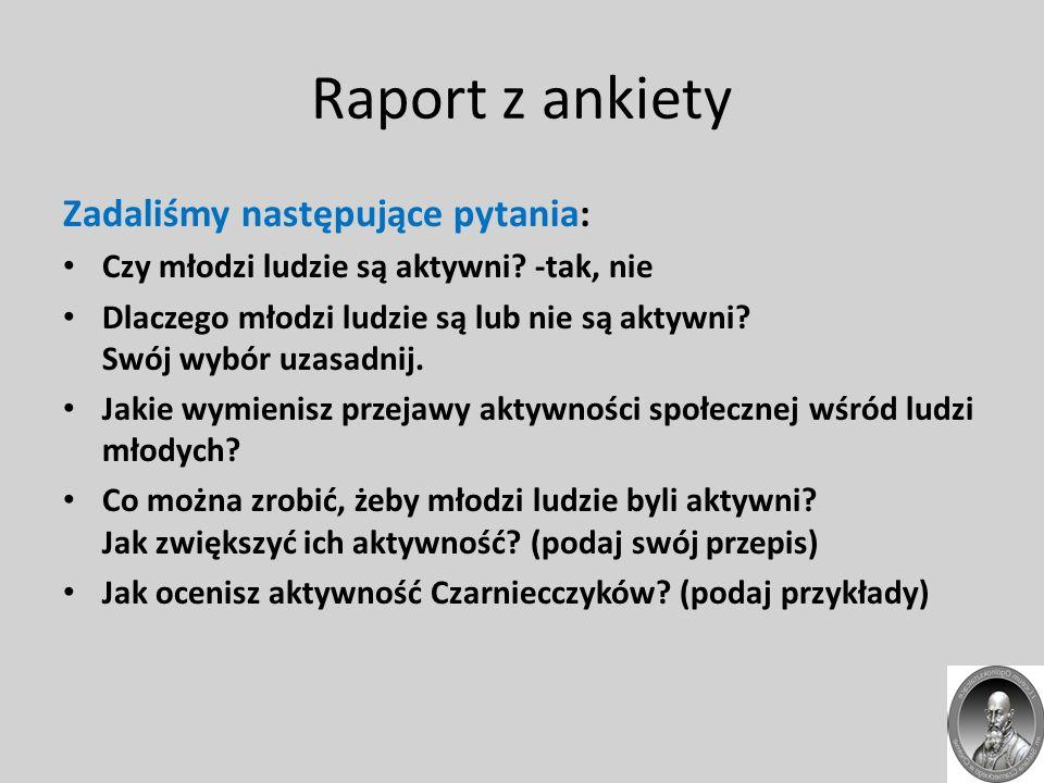 Raport z ankiety Zadaliśmy następujące pytania: