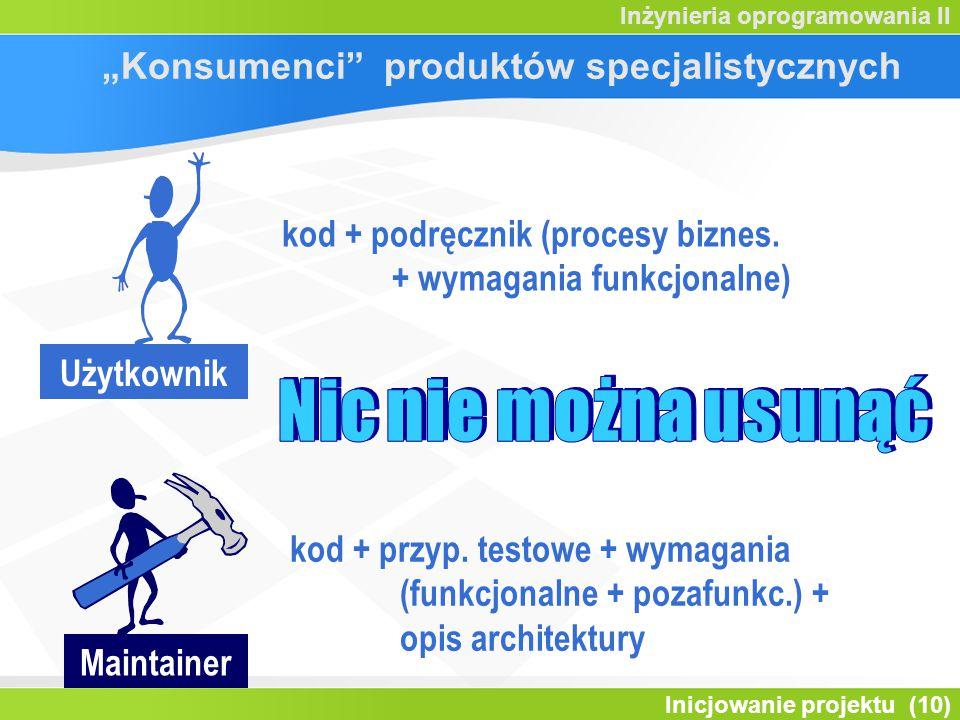 """""""Konsumenci produktów specjalistycznych"""