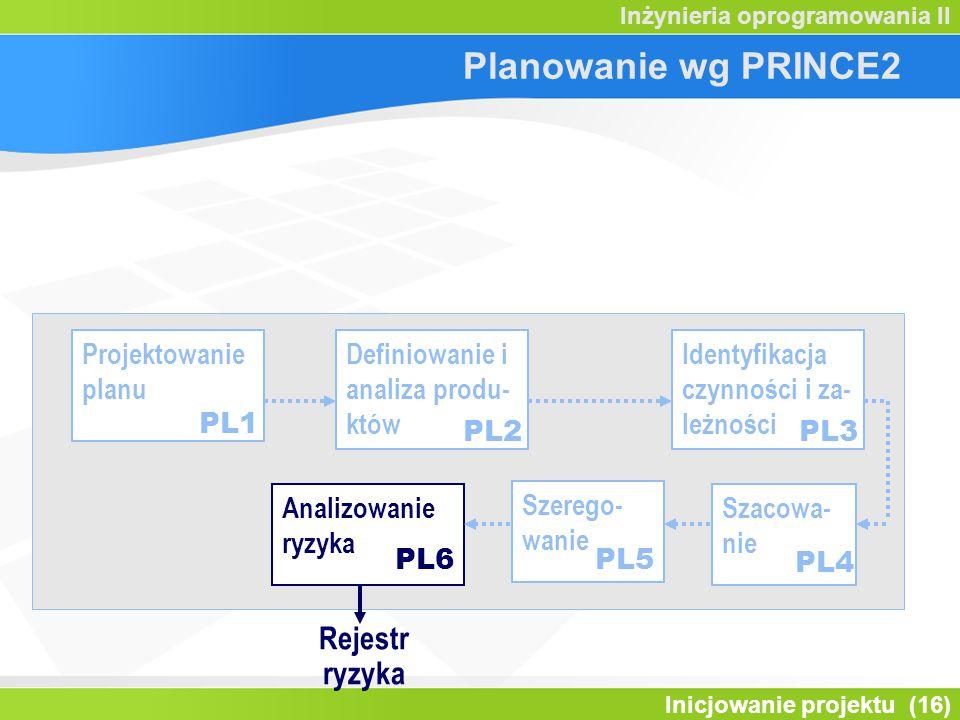 Planowanie wg PRINCE2 Rejestr ryzyka Projektowanie planu