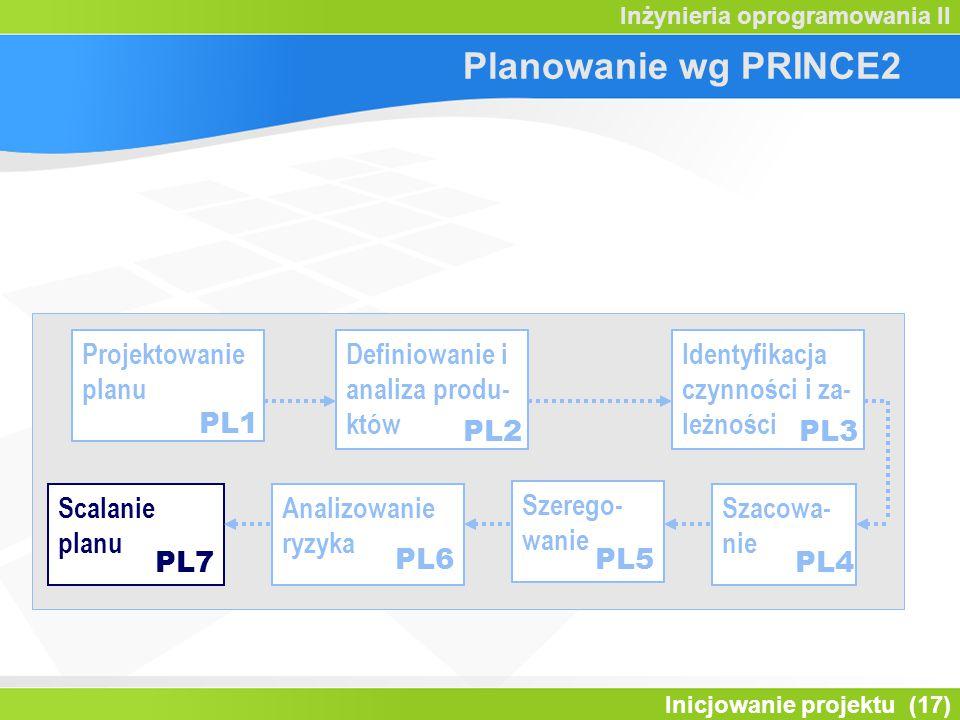 Planowanie wg PRINCE2 Projektowanie planu