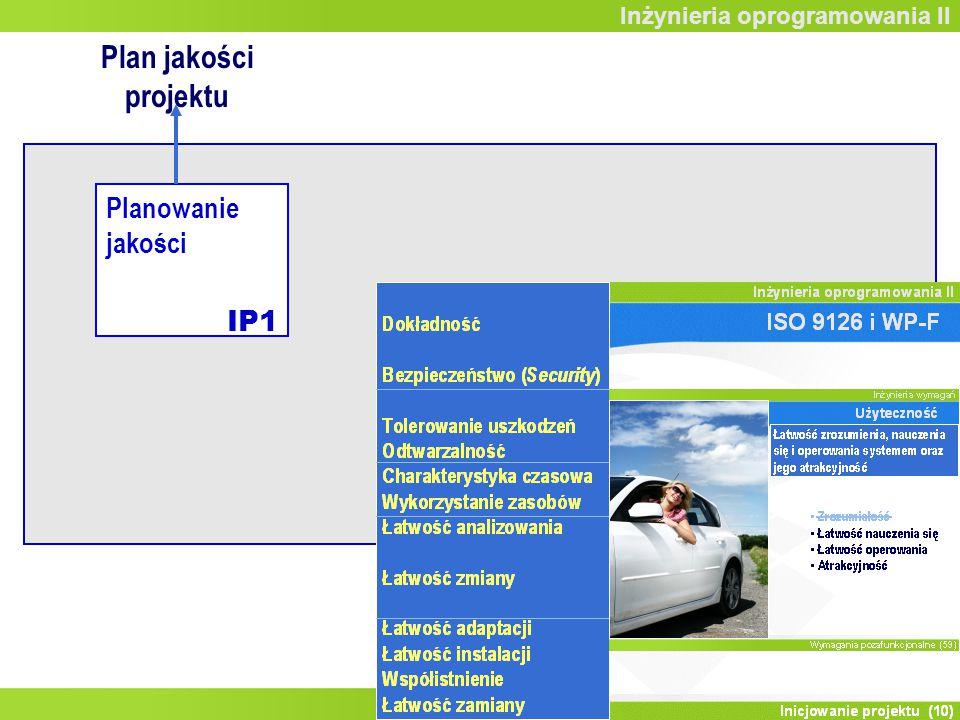 Plan jakości projektu Planowanie jakości IP1