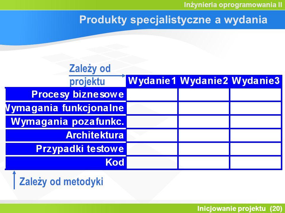 Produkty specjalistyczne a wydania