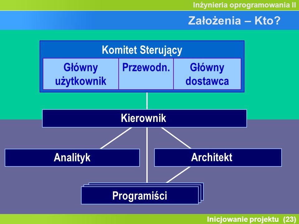 Założenia – Kto Komitet Sterujący. Główny użytkownik. Przewodn. Główny dostawca. Kierownik. Kierownik Zespołu.