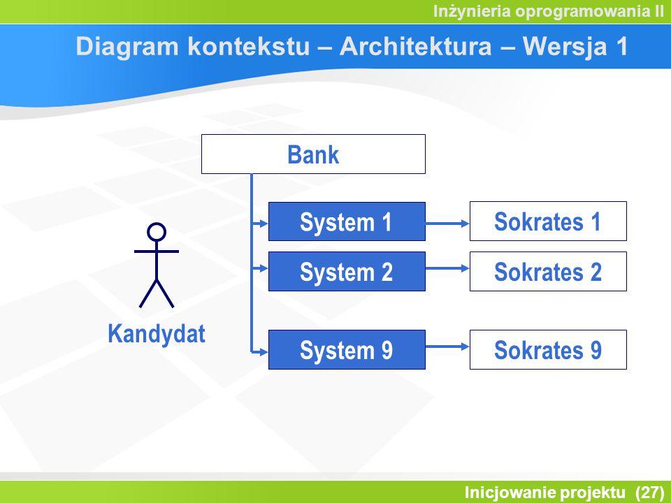 Diagram kontekstu – Architektura – Wersja 1