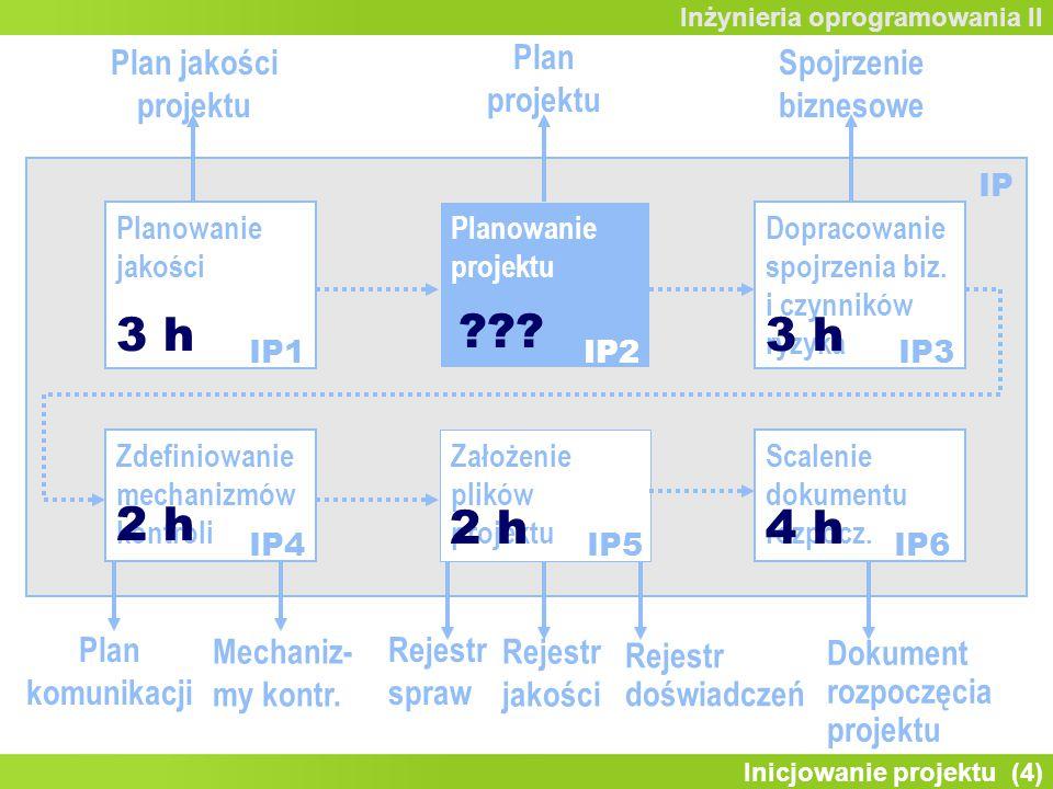 3 h 3 h 2 h 2 h 4 h Plan jakości projektu Plan projektu