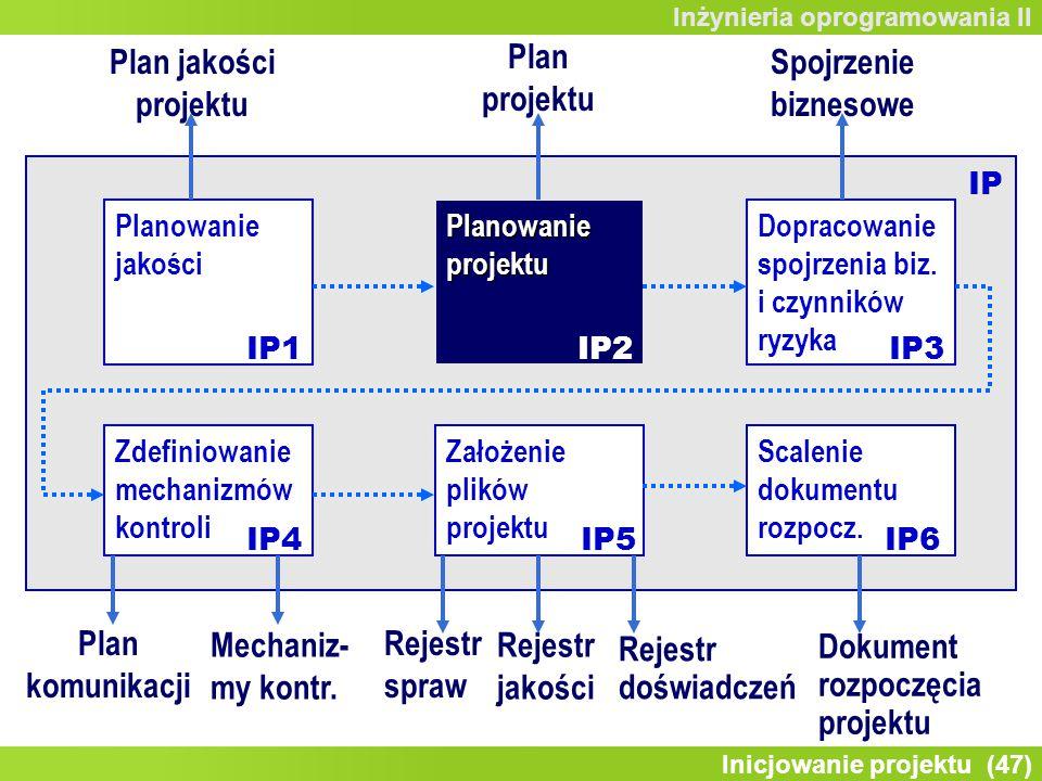 Dokument rozpoczęcia projektu