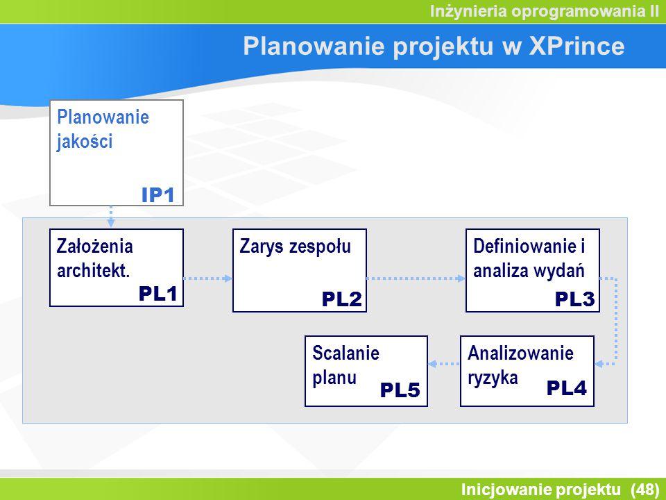 Planowanie projektu w XPrince